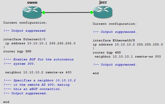 eBGP Config