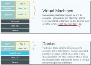 Docker-infoa