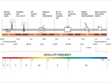 Satellite_frequency_bands_node_full_image_2-2